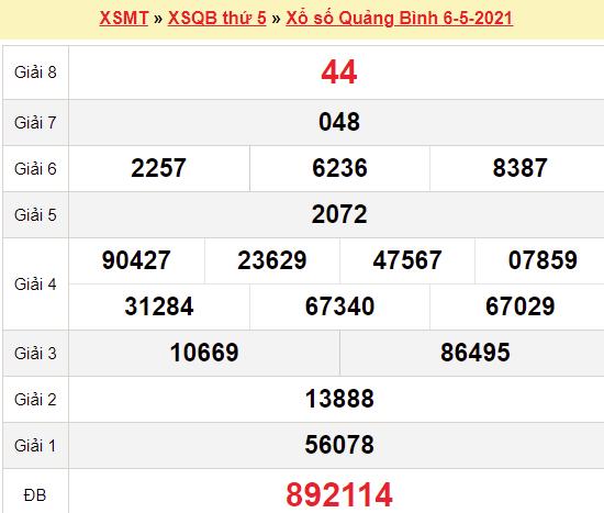 XSQB 6/5/2021