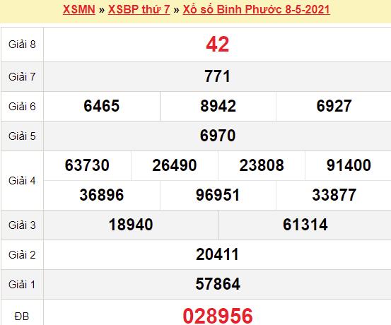 XSBP 8/5/2021