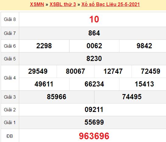 XSBL 25/5/2021