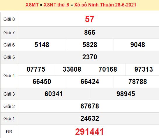 XSNT 28/5/2021
