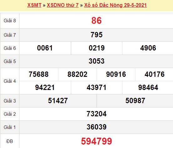 XSDNO 29/5/2021