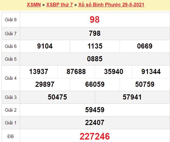 XSBP 29/5/2021