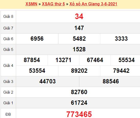 XSAG 3/6/2021