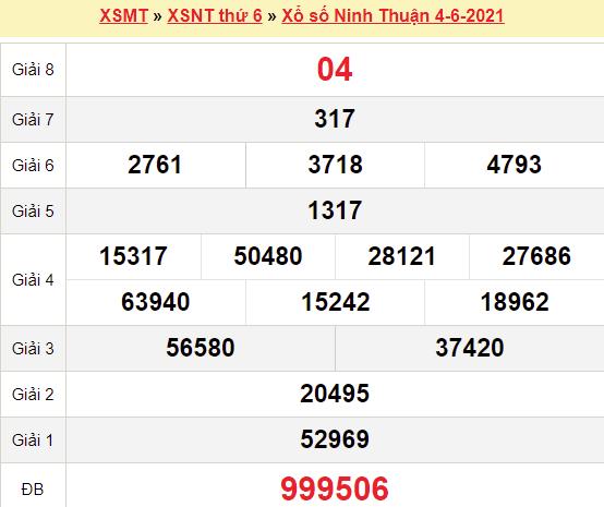 XSNT 4/6/2021