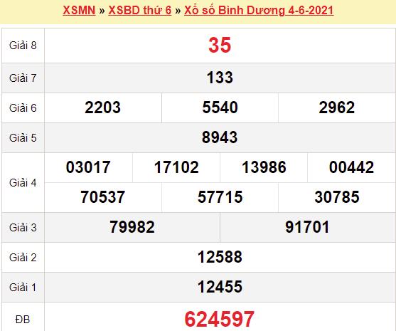 XSBD 4/6/2021