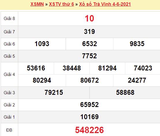 XSTV 4/6/2021