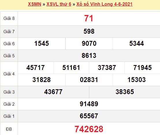 XSVL 4/6/2021