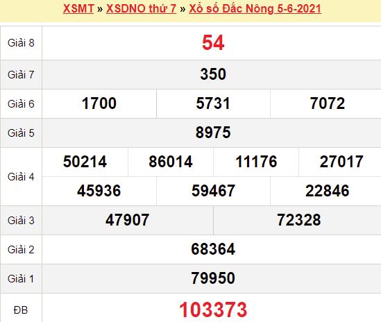 XSDNO 5/6/2021