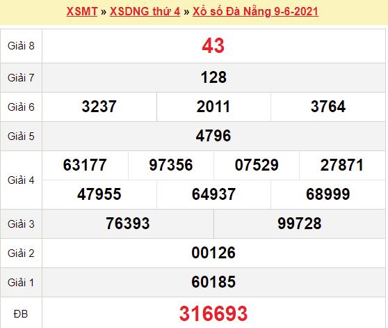 XSDNG 9/6/2021