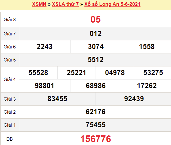 XSLA 5/6/2021