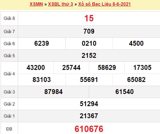 XSBL 8/6/2021