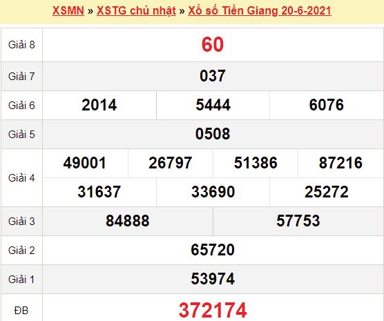 XSTG 20/6/2021