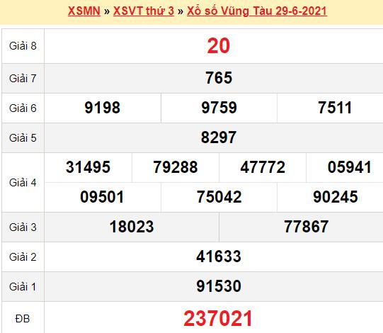XSVT 29/6/2021