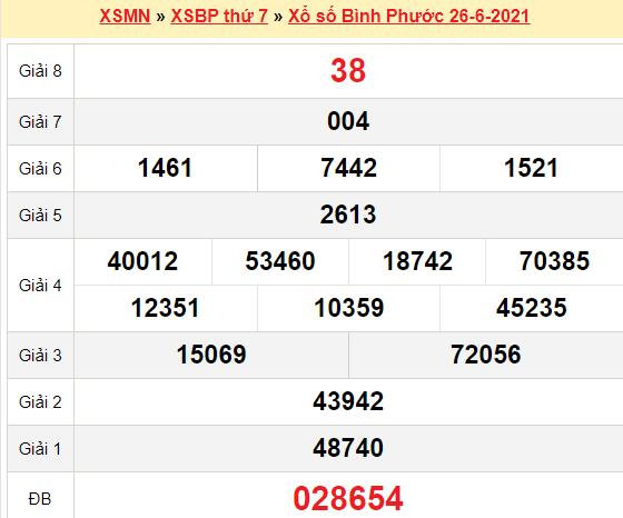 XSBP 26/6/2021