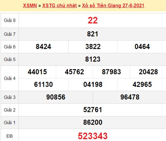 XSTG 27/6/2021