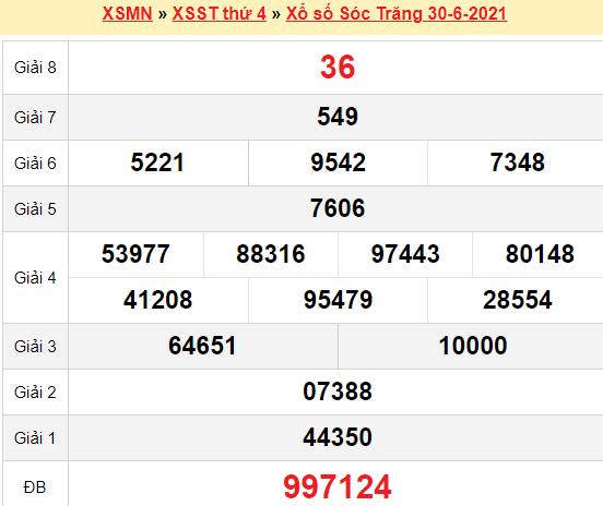 XSST 30/6/2021