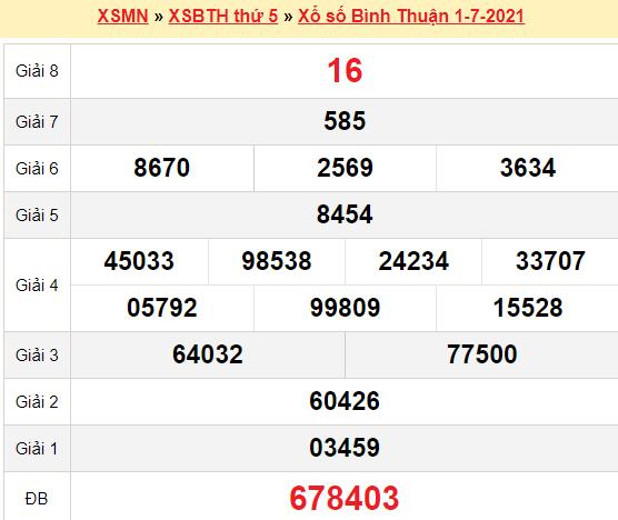 XSBTH 1/7/2021