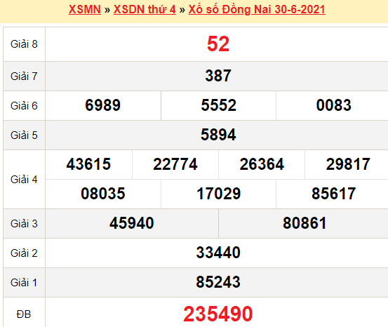 XSDN 30/6/2021