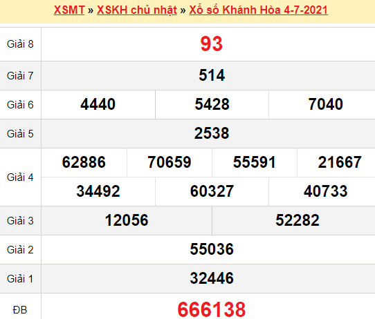 XSKH 4/7/2021