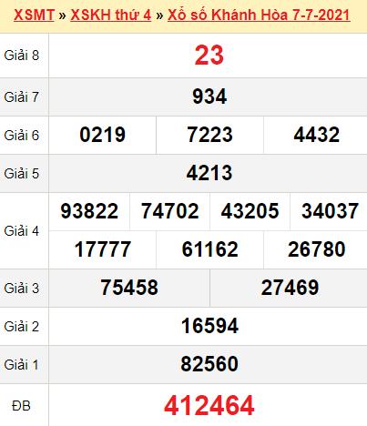 XSKH 7/7/2021