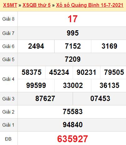 XSQB 15/7/2021