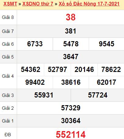 XSDNO 17/7/2021