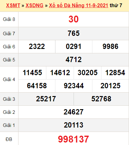 XSDNG 11/9/2021