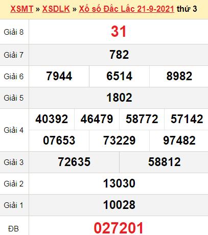 XSDLK 21/9/2021