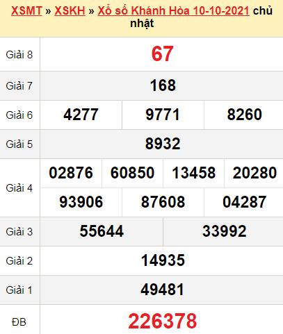 XSKH 10/10/2021