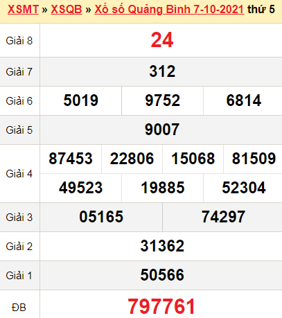 XSQB 7/10/2021