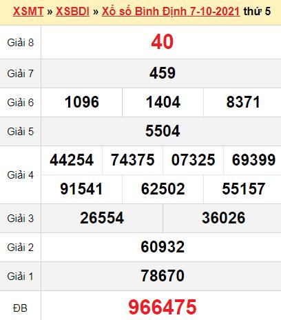 XSBDI 7/10/2021